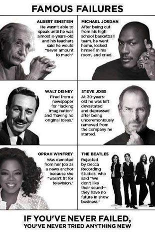Famous Failures - Turned Into Future Success